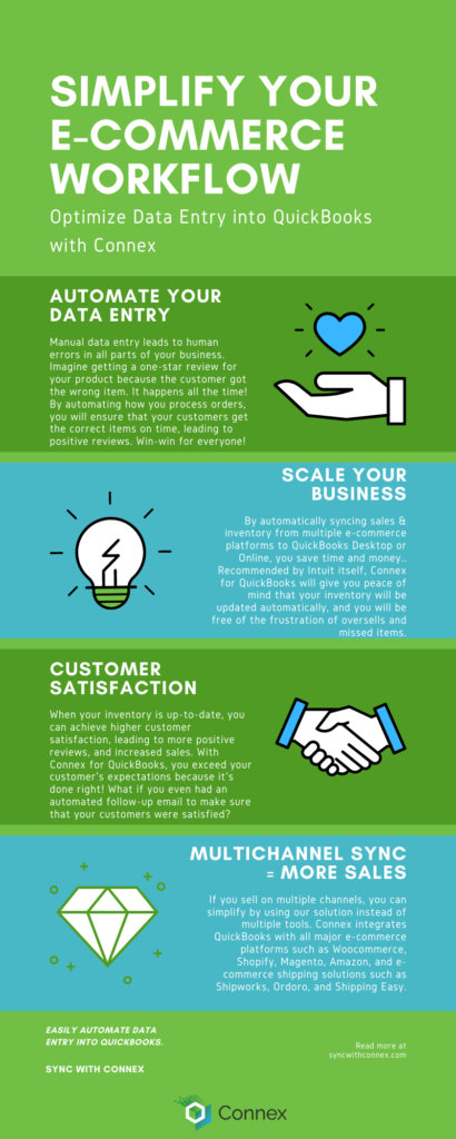 connex infographic - about us